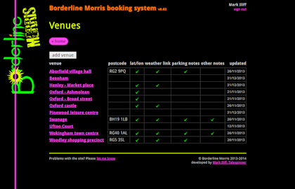 Borderline Morris booking system